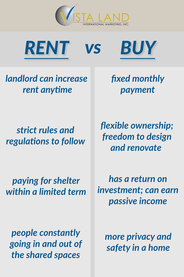 Why OFWs Should Buy a Property, house and lot philippines